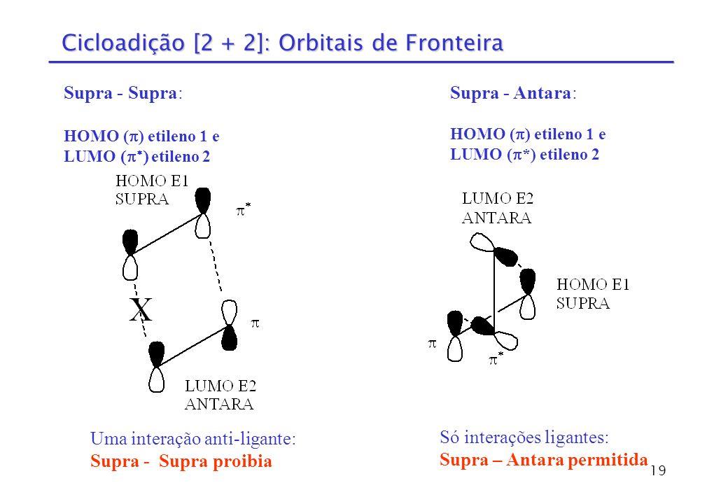 Cicloadição [2 + 2]: Orbitais de Fronteira